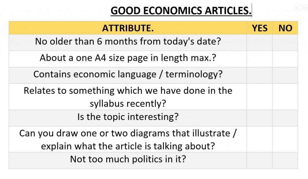I.B. Economics, coursework,